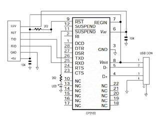 USB-UART変換モジュール